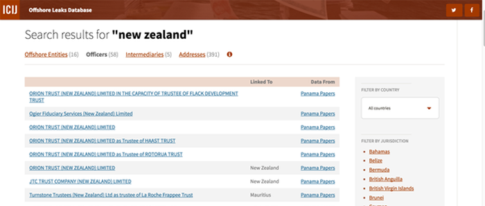 NZ search #panamapapers